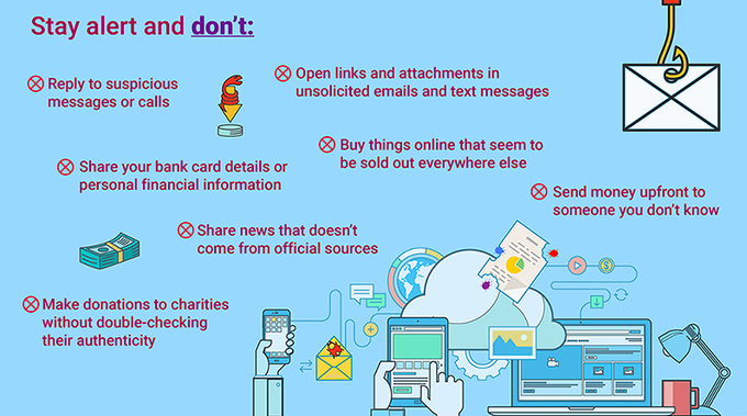 Infographic showing the various ways to protect yourself from scammers during COVID-19